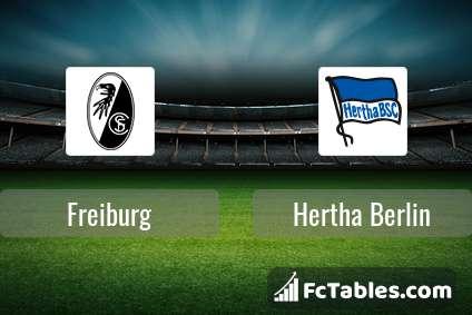 Podgląd zdjęcia Freiburg - Hertha Berlin
