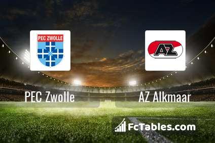 PEC Zwolle AZ Alkmaar H2H