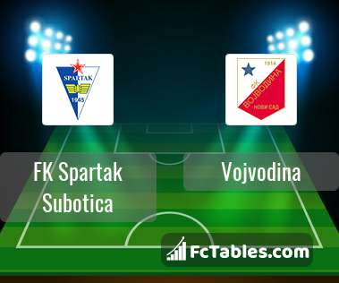 FK Spartak Subotica Vojvodina H2H
