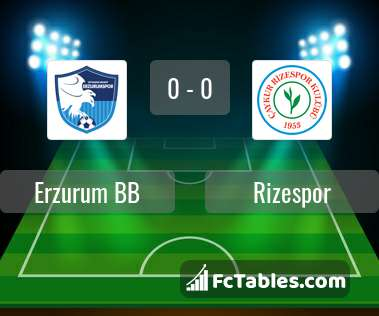 Preview image Erzurum BB - Rizespor