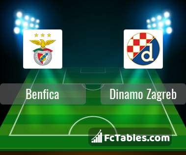 Preview image Benfica - Dinamo Zagreb