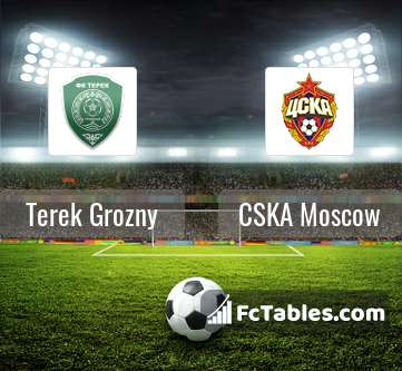 Preview image Terek Grozny - CSKA Moscow