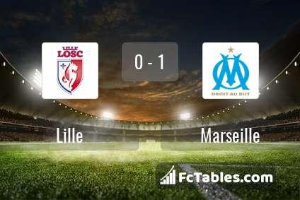 Podgląd zdjęcia Lille - Olympique Marsylia