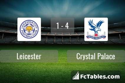 Podgląd zdjęcia Leicester City - Crystal Palace