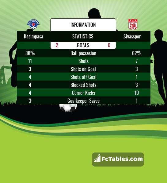 Podgląd zdjęcia Kasimpasa - Sivasspor