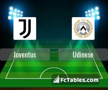Anteprima della foto Juventus - Udinese