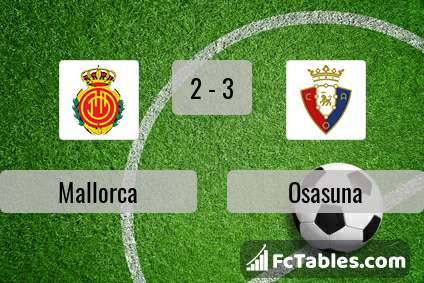 Preview image Mallorca - Osasuna