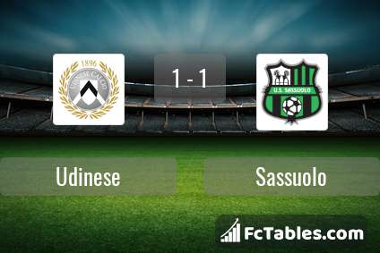 Preview image Udinese - Sassuolo
