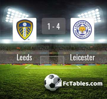 Preview image Leeds - Leicester
