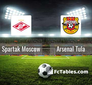 Anteprima della foto Spartak Moscow - Arsenal Tula