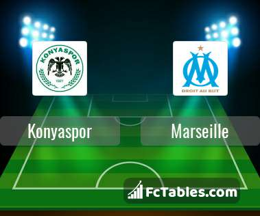 Image result for Konyaspor vs Marseille Live