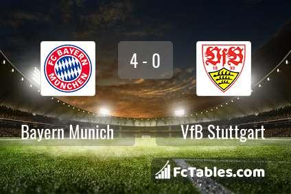 Podgląd zdjęcia Bayern Monachium - VfB Stuttgart