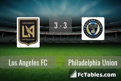 Podgląd zdjęcia Los Angeles FC - Philadelphia Union