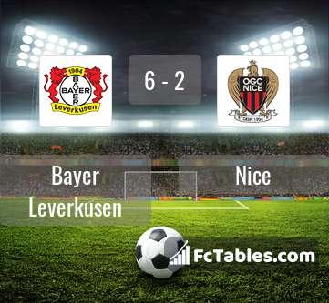 Podgląd zdjęcia Bayer Leverkusen - Nice