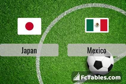 Japan vs mexico betting previews vegas betting online sports
