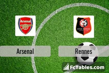 Anteprima della foto Arsenal - Rennes