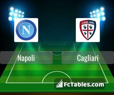 Podgląd zdjęcia SSC Napoli - Cagliari