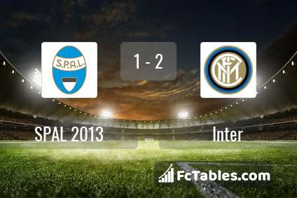 Preview image SPAL 2013 - Inter