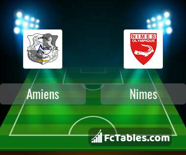 Preview image Amiens - Nimes