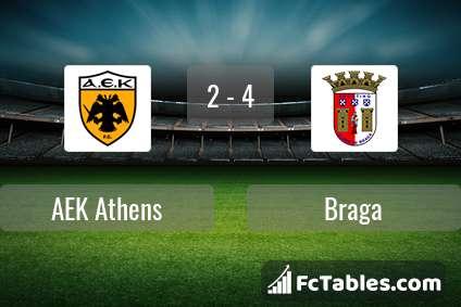 Anteprima della foto AEK Athens - Braga