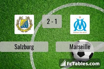 Preview image Salzburg - Marseille