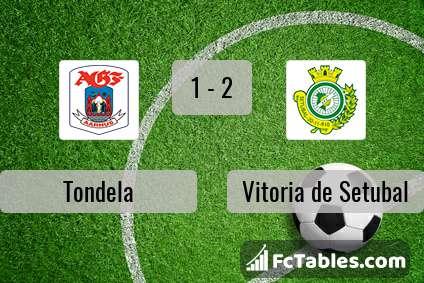 Preview image Tondela - Vitoria de Setubal