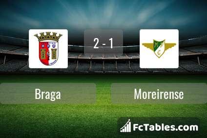 Anteprima della foto Braga - Moreirense