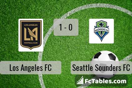 Preview image Los Angeles FC - Seattle Sounders FC