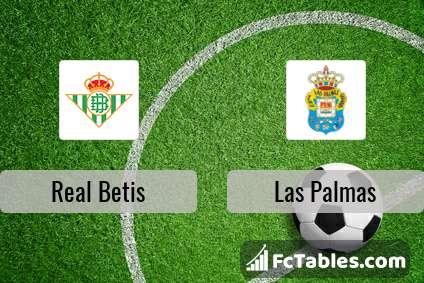 Preview image Real Betis - Las Palmas