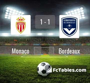 Podgląd zdjęcia AS Monaco - Bordeaux