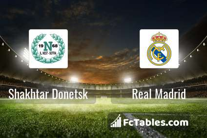 Preview image Shakhtar Donetsk - Real Madrid