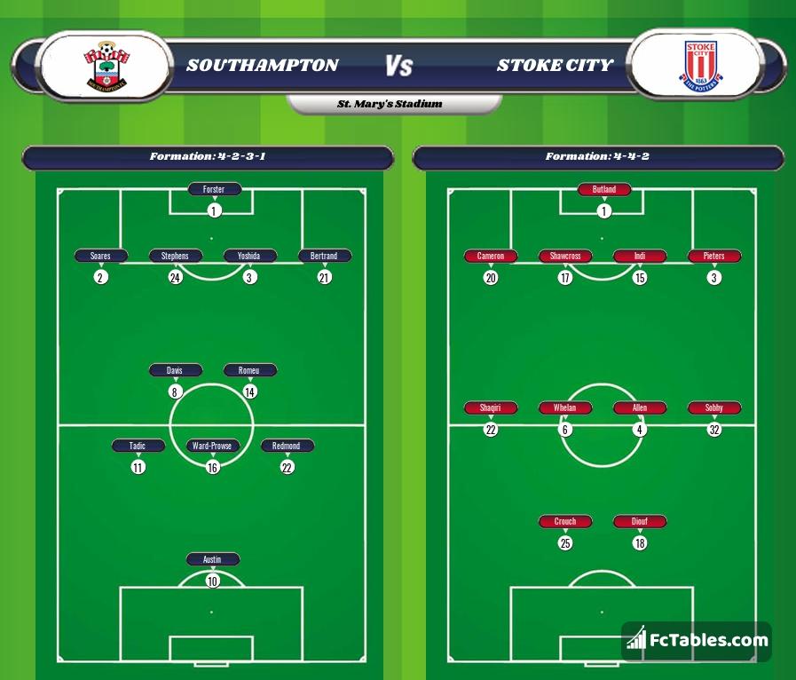 Preview image Southampton - Stoke