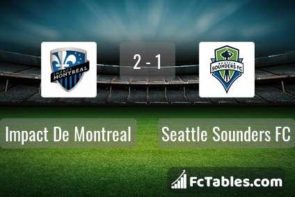 Preview image Impact De Montreal - Seattle Sounders FC
