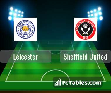 Preview image Leicester - Sheffield United