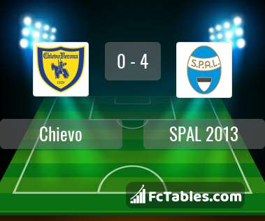Preview image Chievo - SPAL