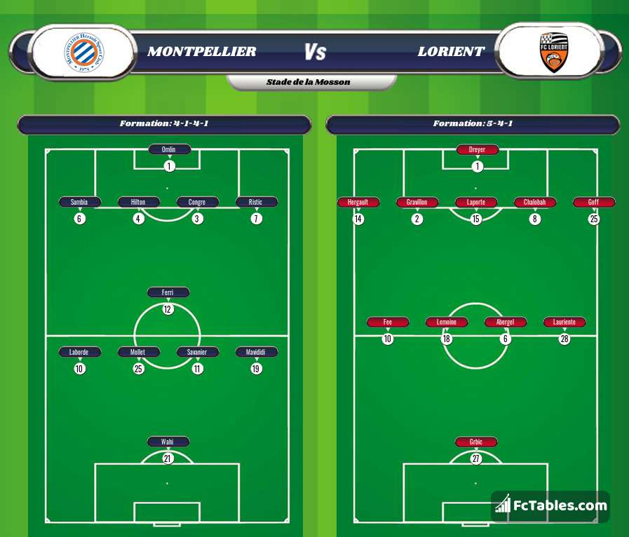 Preview image Montpellier - Lorient