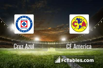 Cruz Azul CF America H2H