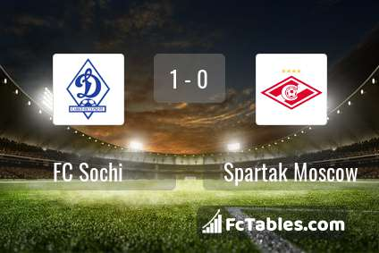 Preview image FC Sochi - Spartak Moscow