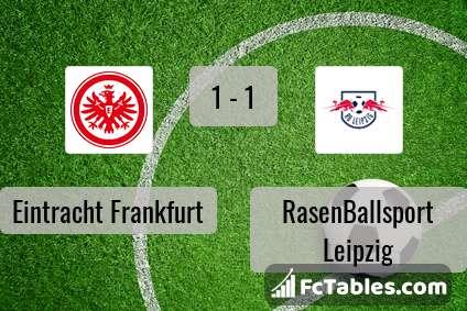Podgląd zdjęcia Eintracht Frankfurt - RasenBallsport Leipzig