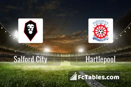 Salford vs hartlepool betting paddy power betting mobile