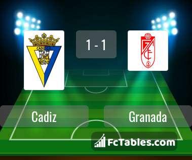Preview image Cadiz - Granada