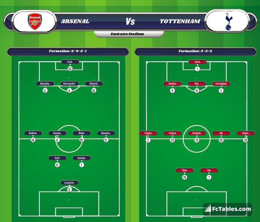 Preview image Arsenal - Tottenham