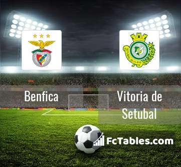 Preview image Benfica - Vitoria de Setubal