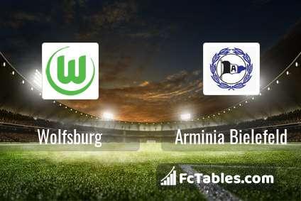 Podgląd zdjęcia VfL Wolfsburg - Arminia Bielefeld