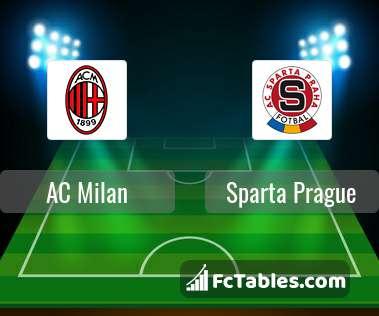 Anteprima della foto AC Milan - Sparta Prague
