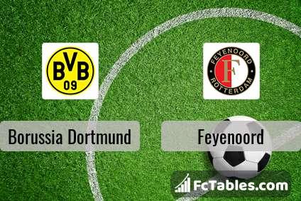 Borussia Dortmund Vs Feyenoord H2h 22 Aug 2020 Head To Head Stats Prediction