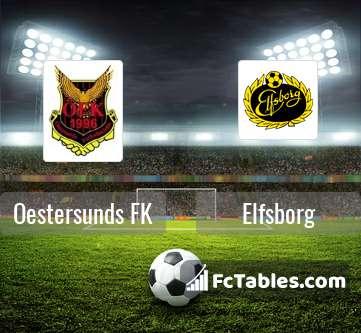 Preview image Oestersunds FK - Elfsborg