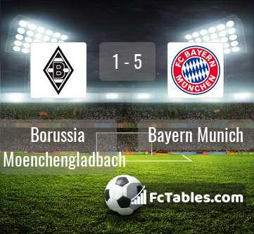 Podgląd zdjęcia Borussia M'gladbach - Bayern Monachium