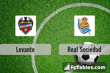Anteprima della foto Levante - Real Sociedad