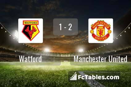 Preview image Watford - Manchester United